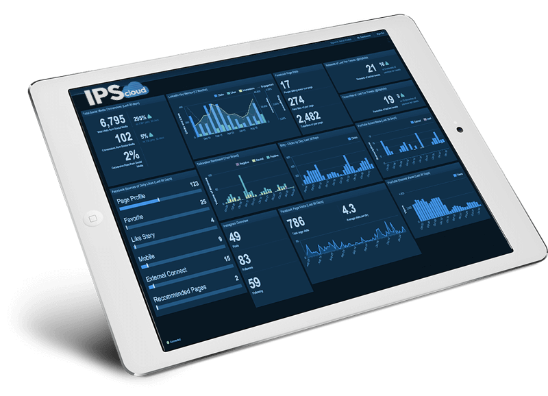 IPS Cloud - IoT Platform